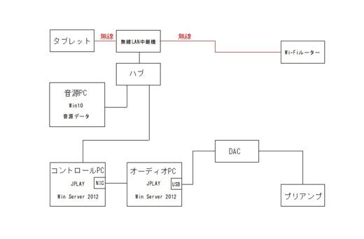 構成マップ.jpg